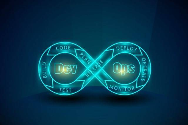 Docker+Gitlab+Jenkins+Registry源码层级持续发布应用